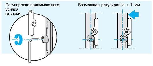 Замена уплотнительной ленты