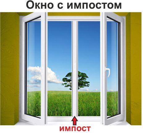 Окно с импостом